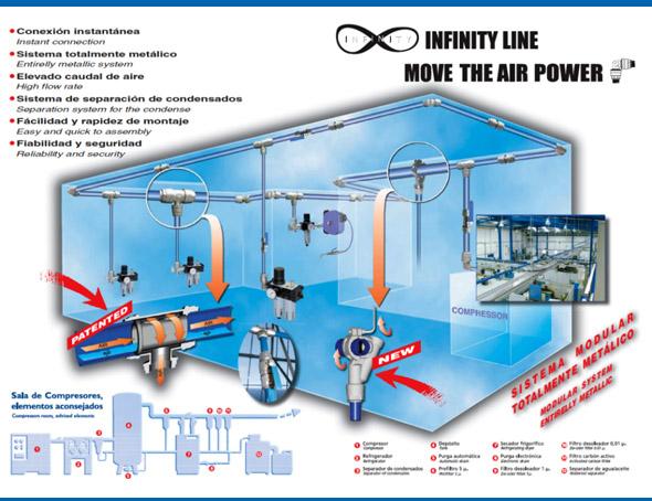 Instalaciones Infinity